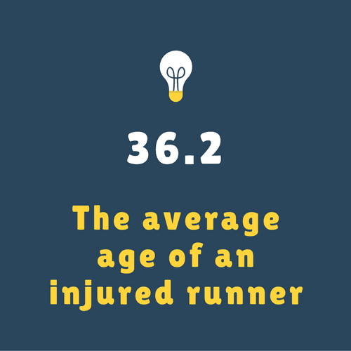 Which running injury are you most likely to get in your 30's
